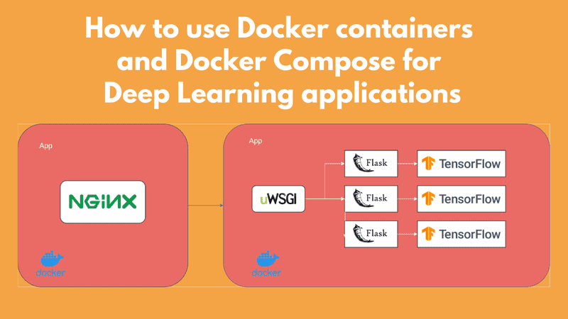 How to use Docker containers and Docker Compose for Deep Learning applications