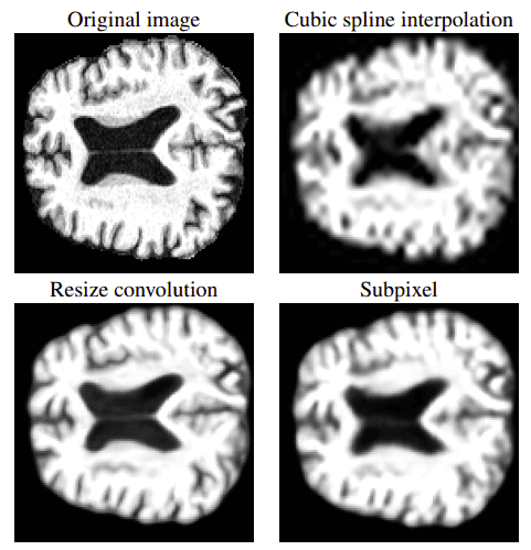 Interpolation-results-super-resolution-comparison