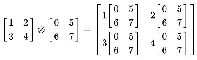 Guide to Optimization algorithms for Deep Neural Networks 18