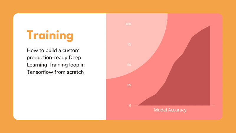 How to build a custom production-ready Deep Learning Training loop in Tensorflow from scratch