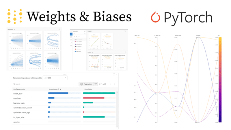 A complete Weights and Biases tutorial | AI Summer